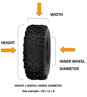 Golf tire size